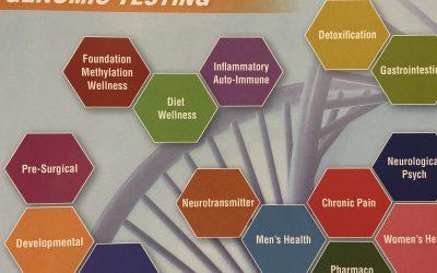 Nutrigenomics and YOU